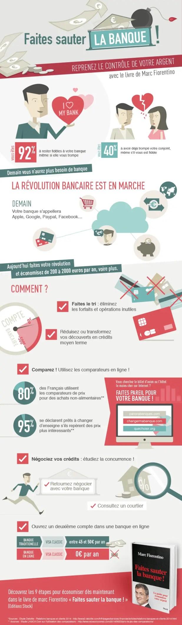 infographie-Faites sauter la banque