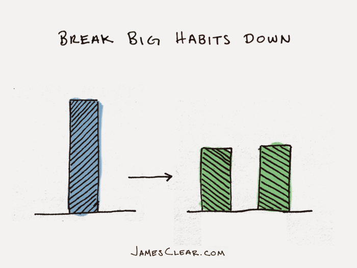 How to Build New Habits This is Your Strategy Guide