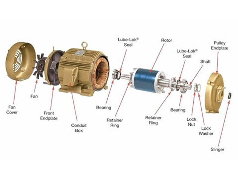 Motors \u2013 Exploded Views 1  3 Phase James Electric
