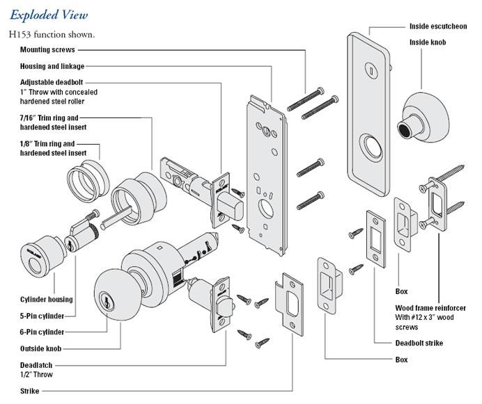 door knob diagram schlage door hardware jazz