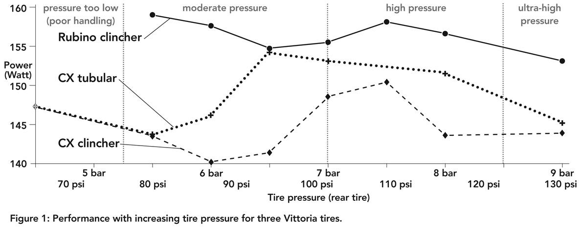 The Tire Pressure Revolution Off The Beaten Path