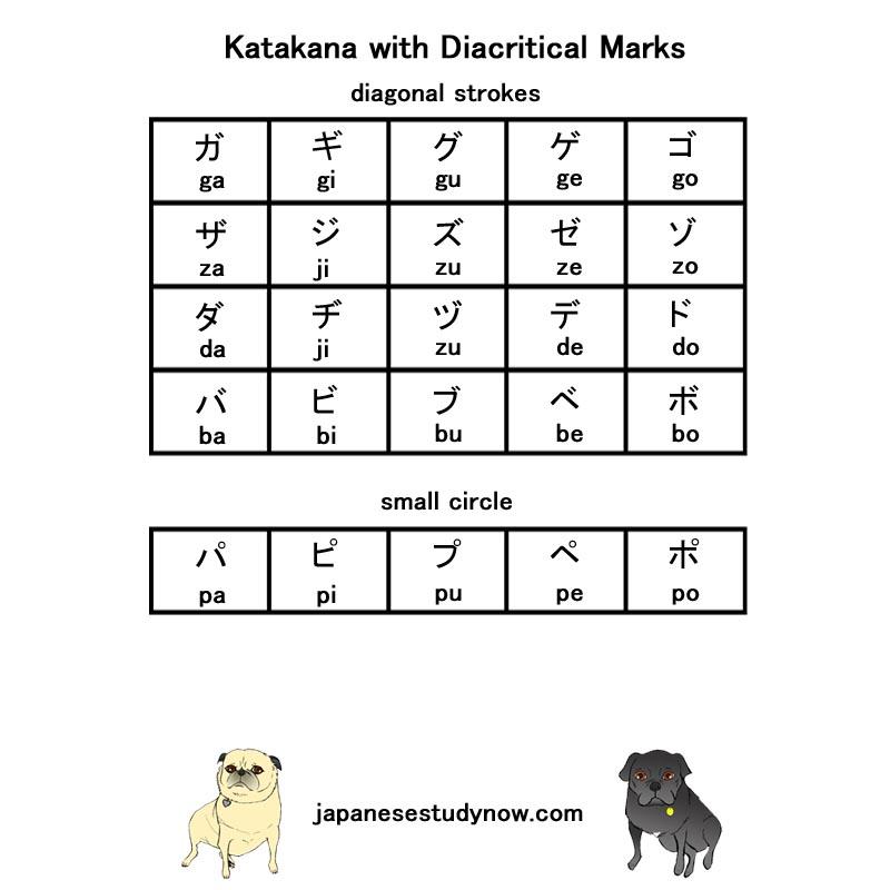 Japanese character ひらがな(hiragana) カタカナ(katakana) Japanese