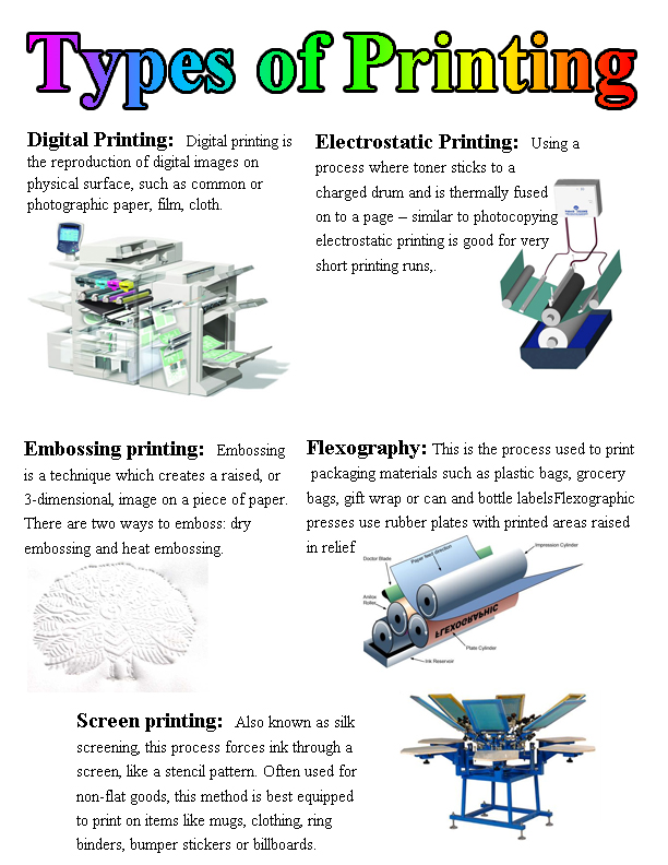 Create The Perfect Designer Resume Creative Bloq Types Of Printing Jarredross