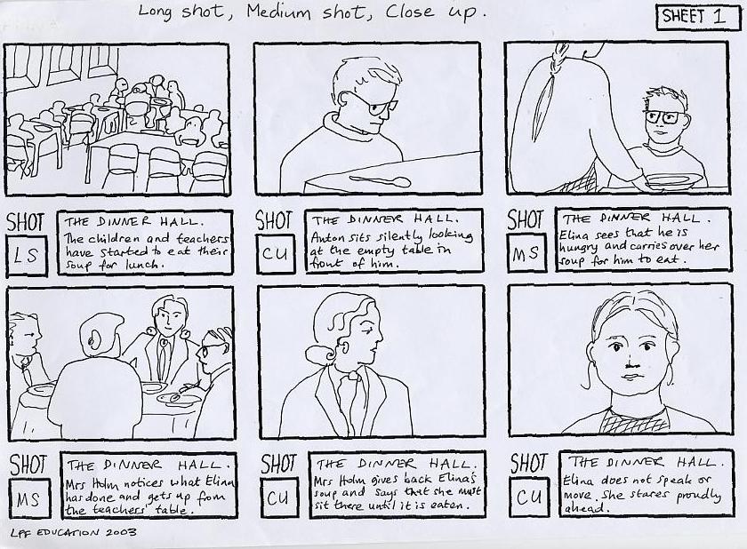 sample script storyboard cvresummer - sample script storyboard
