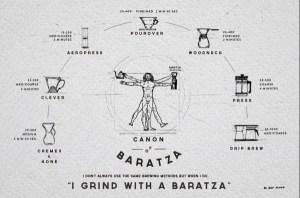 baratza chart