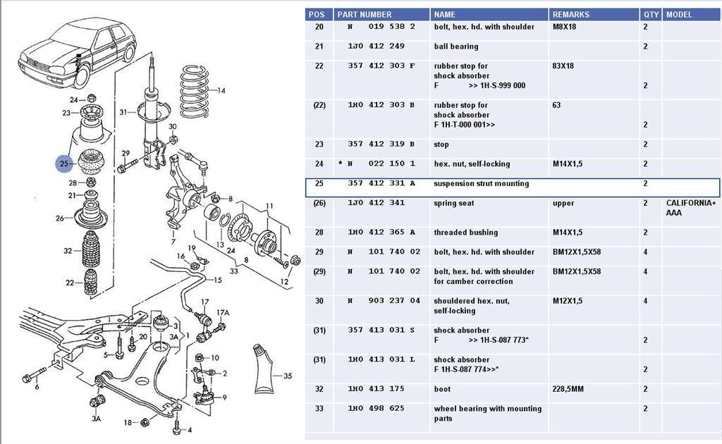 Vw Golf Mk3 Wiring Diagram car block wiring diagram