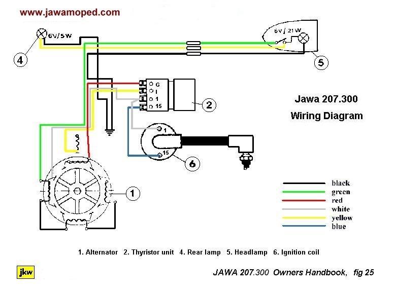 jawa moped wiring diagram