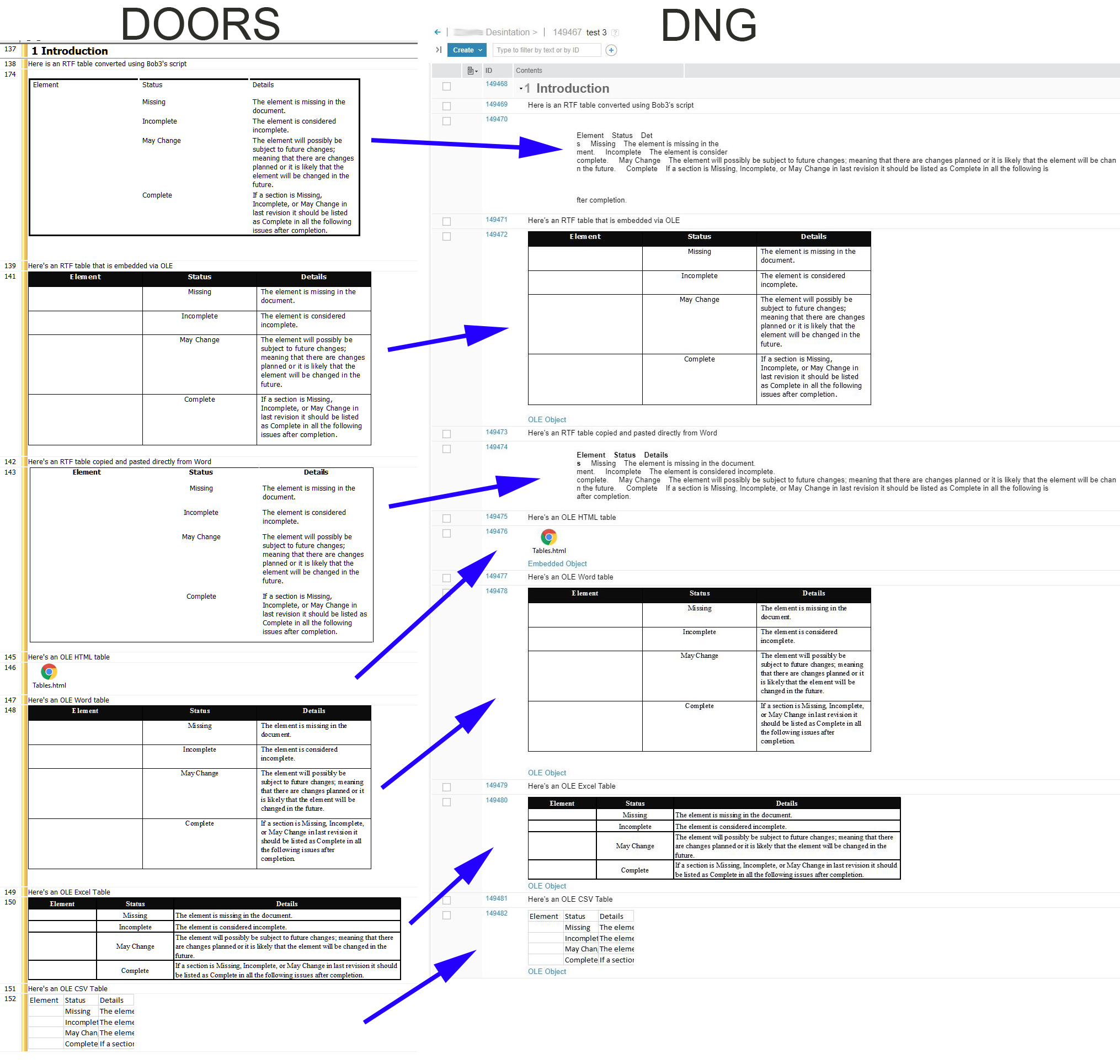 Structure Table Migrating Rtf Table In Doors To Dng And All Table Structure Is
