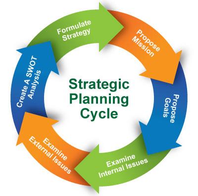 Five Steps to a Strategic Plan \u2013 Forbes Jbilly - strategic plan
