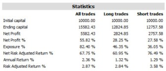 why forex trading is not easy 2nd table