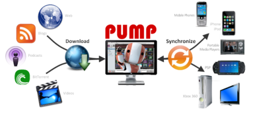 pump-screen