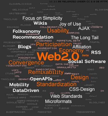 web2.0 tags