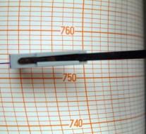 Kamp: 'Geen aanwijzingen verplaatsing aardbevingen'