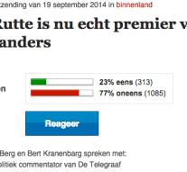 LOL propaganda doorgeprikt, Nederlanders stemmen: Mark Rutte is niet premier van alle Nederlanders