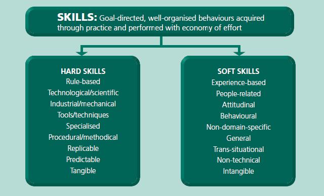 hard skills resume resume ideas