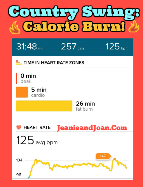 Calories Burned during each Country Heat Workout Find out here!