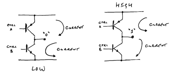 transistors how does the pull down resistor work in this circuit