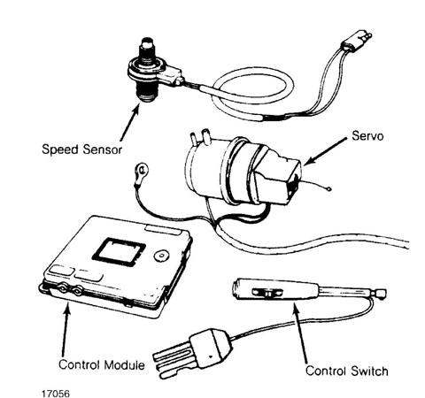 1989 jeep cherokee limited vacuum diagram