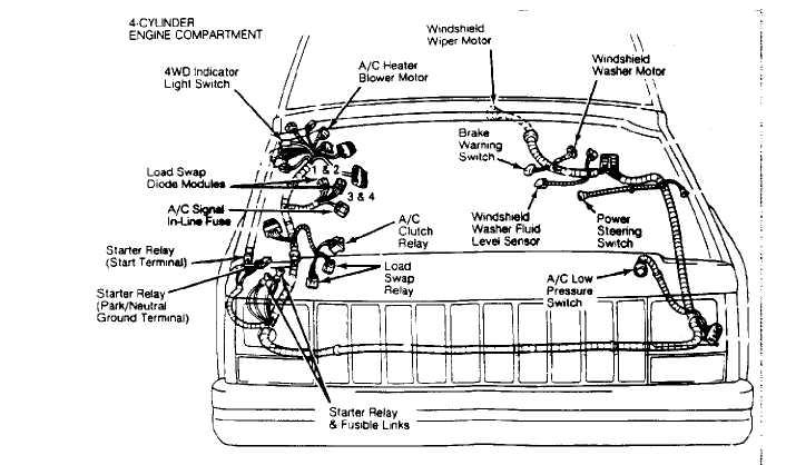 1988 jeep comanche brake light wiring diagram