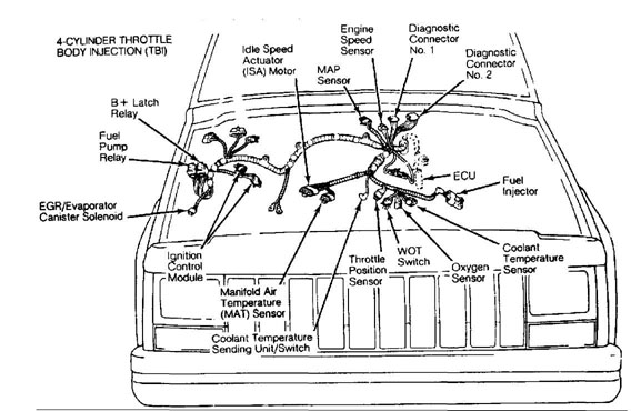 1988 Jeep Cherokee Wiring Diagram - Auto Electrical Wiring Diagram