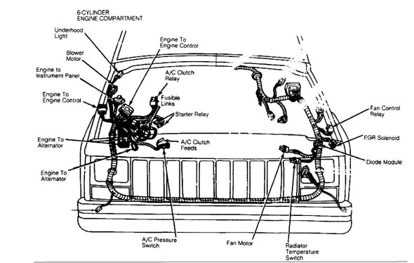 92 Jeep Cherokee Wire Harness Diagram Electrical Circuit