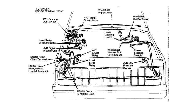 99 Plymouth Breeze Fuse Diagram \u2013 Wiring Diagram Repair