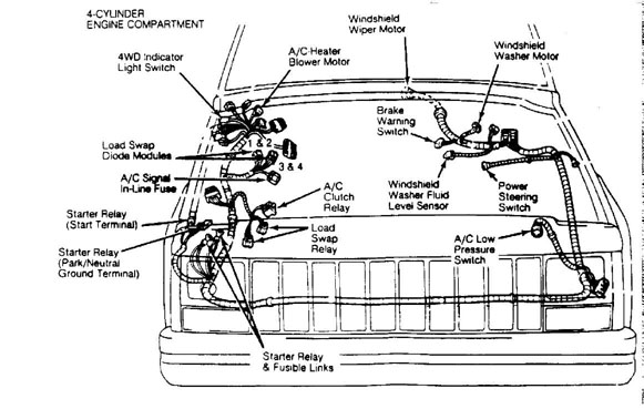 1995 jeep cherokee heater wiring 4 cyl