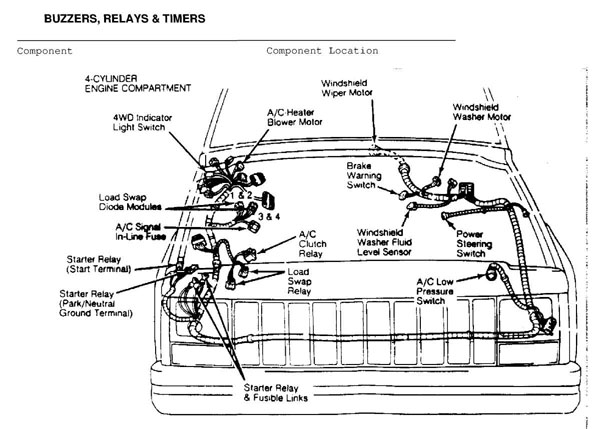 1998 Jeep Engine Wiring circuit diagram template
