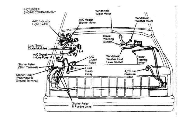 ELECTRICAL COMPONENT LOCATOR  1984 - 1991  Jeep Cherokee (XJ