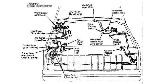 2005 jeep wrangler wiring diagram on 1990 cadillac deville fuse box