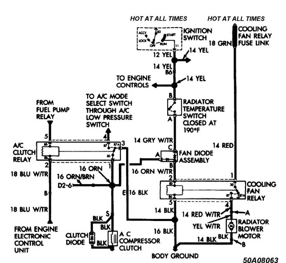 Cooling Fan Wiring Diagram 1995 Jeep Cherokee Sport - 8euoonaed