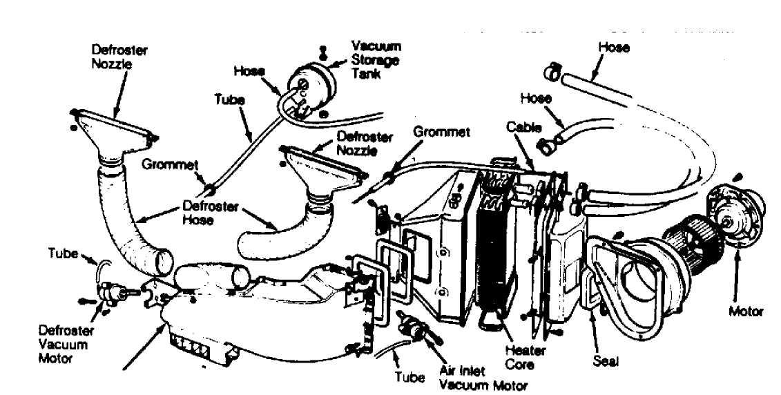 HEATER SYSTEM  1984 - 1991  Jeep Cherokee (XJ)  Jeep Cherokee