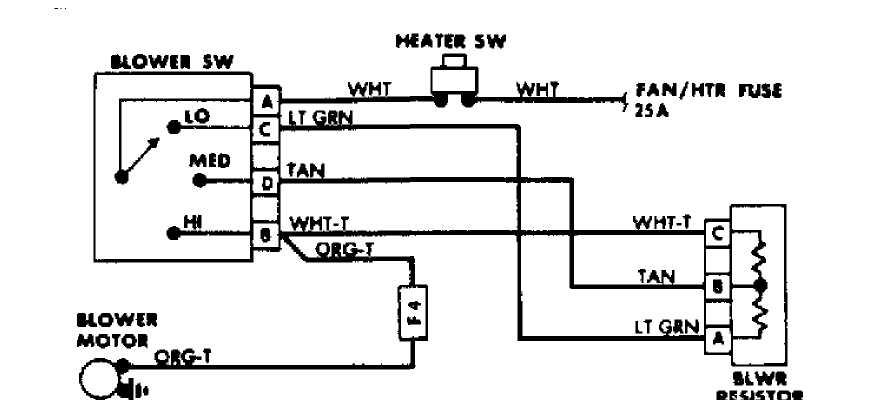 Comanche Blower Switch Wiring Wiring Schematic Diagram