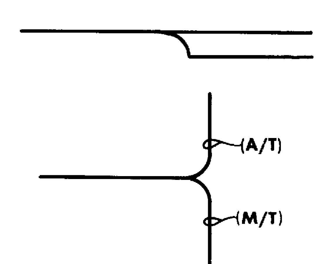 identifying standard wiring diagram symbols