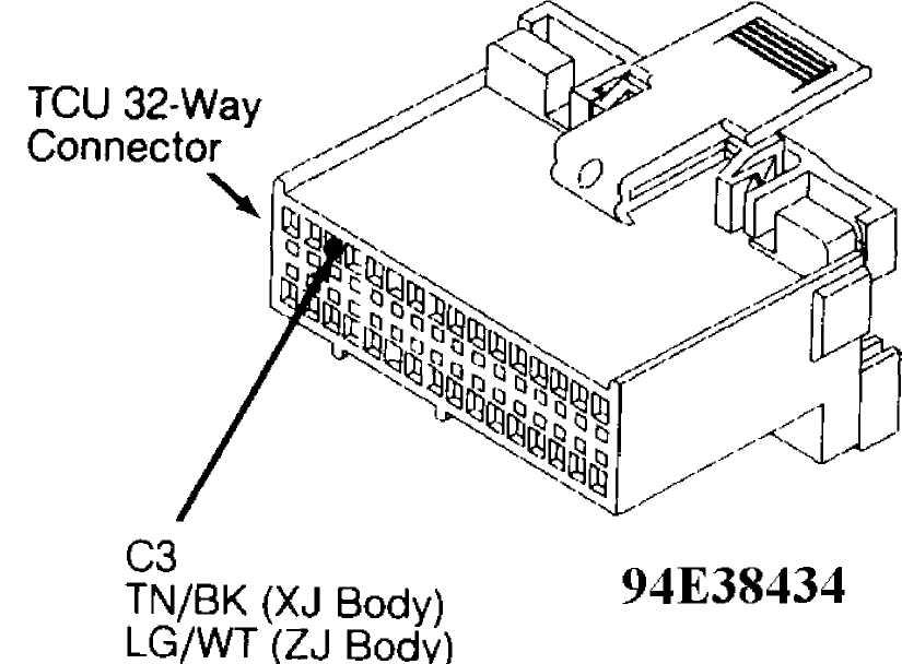 1995 jeep yj wiring diagram manual transmission