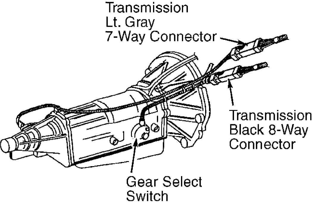 Jeep Wrangler Auto Transmission Diagram Wiring Diagram