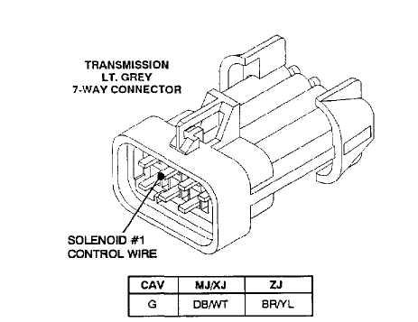 jeep xj auto trans wiring