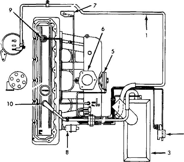 1993 jeep wrangler vacuum line diagram