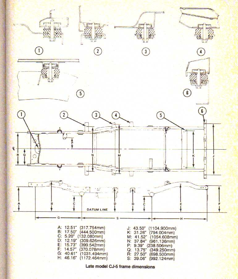 Jeep Cj7 Wiring Schematic Electrical Circuit Electrical Wiring Diagram