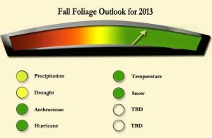 2013 fall foliage forecast update - Exploring New England's fall