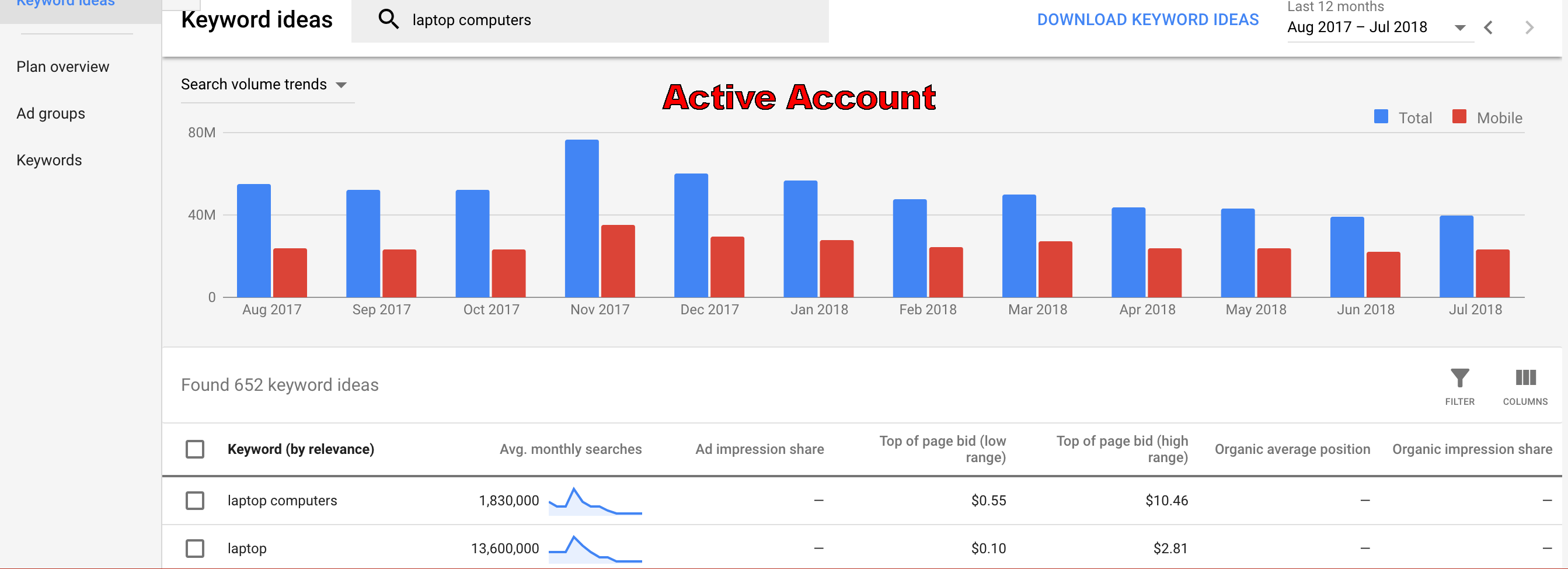 Google Adwords Keywords Google Keyword Planner Guide 2019 Tips Hacks And Strategies For