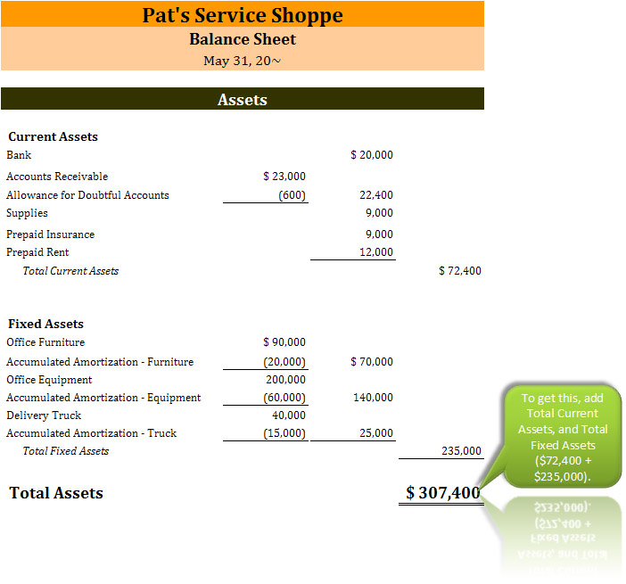 Adjustments - Balance Sheet Classified Format