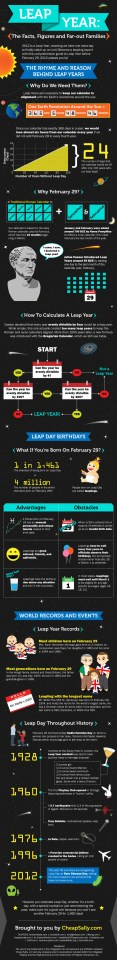 Leap-Year-Infographic-CheapSally.com_