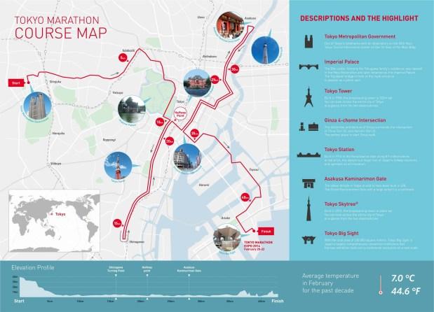 Tokyo-Marathon-2015-Course-Map-Elevation-Profile