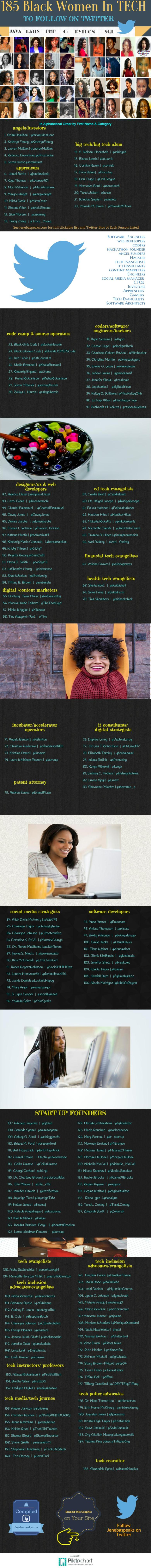 black women in tech Copy (3)