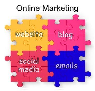 Kozzi online marketing puzzle shows websites and blogs 367 X 353 Facebook Guidelines for Using Rafflecopter Giveaway Platform
