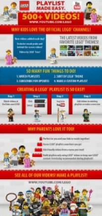 LEGO YT - infographic  Official LEGO® Channel - Use Your Imagination With LEGOs LEGO YT infographic