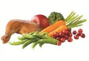 hills7 Hill's® Ideal BalanceTM – Ingredients and Sourcing