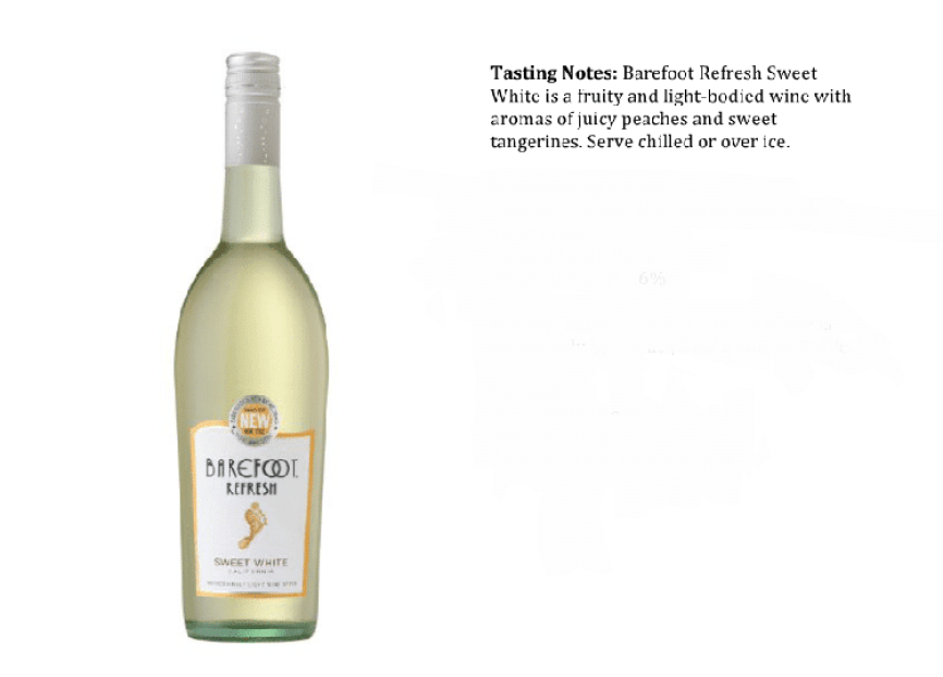 sweet white wine Getting Barefoot with Sweet White Wine & Perfectly Pink Wine!