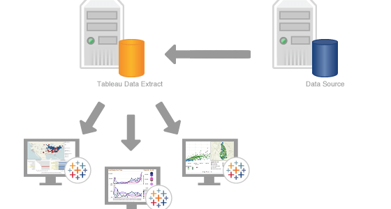 Tableau Tips,Tricks,Best Practices – Data Extract